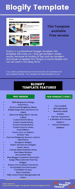 """Watch """"Infographic"""" Easy To Understand about Blogiify Template"""