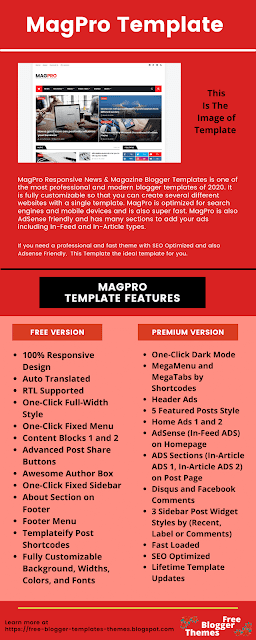 """Watch """"Infographic"""" Easy To Understand about MagPro Template."""